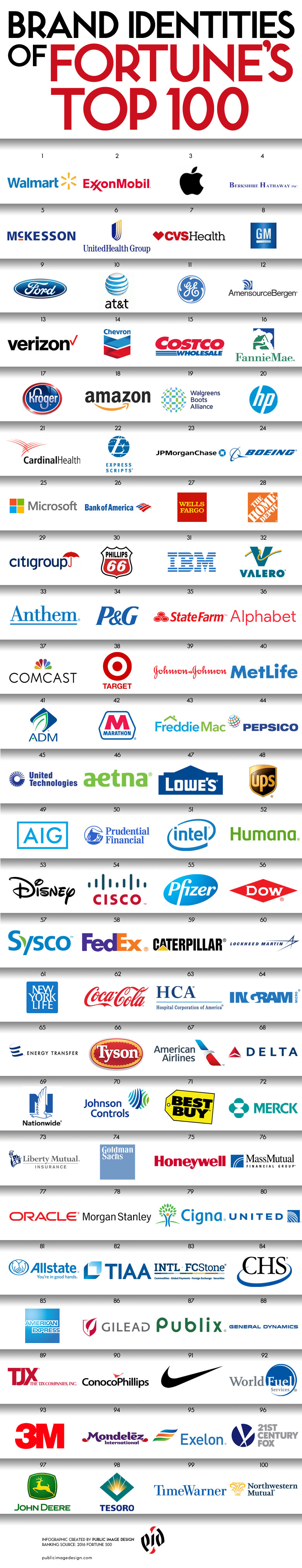 Top-100-Companies-Brand-Identities